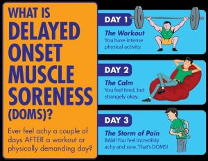 What is DOMS? Don't let DOMS impact on your exercise regime.